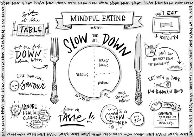 Mindful-Eating-650px-1-620x439